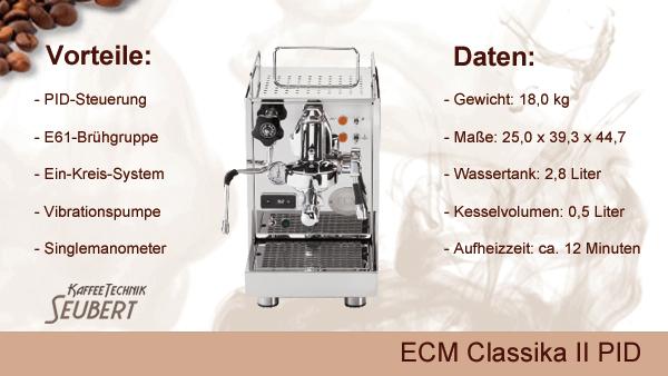 ECM Classika II PID