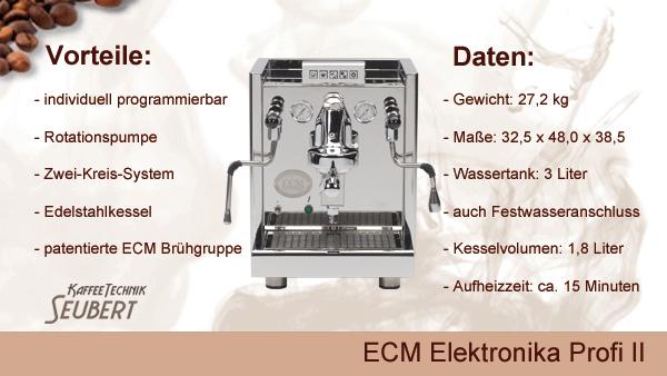 ECM Elektronika Profi II