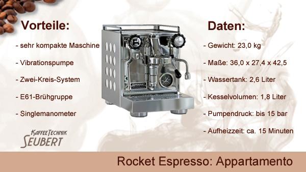 Rocket Espresso: Appartamento white CE