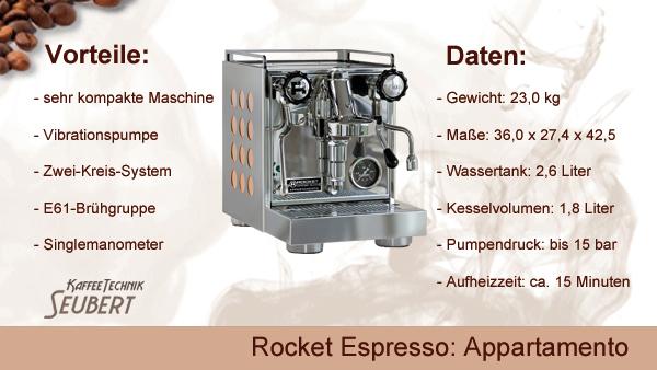 Rocket Espresso: Appartamento Kupfer