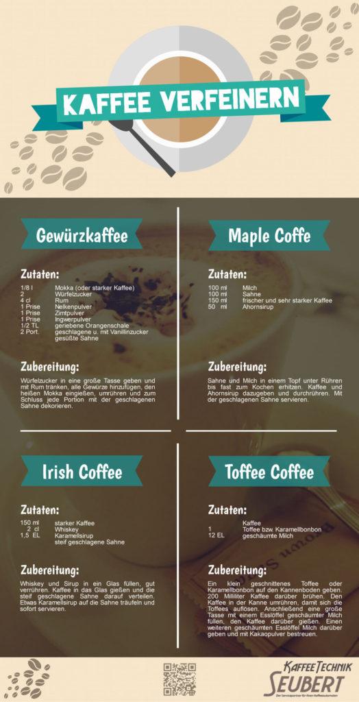 vier Kaffeerezepte als Infografik